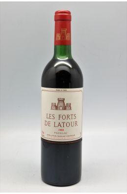 Forts de Latour 1983